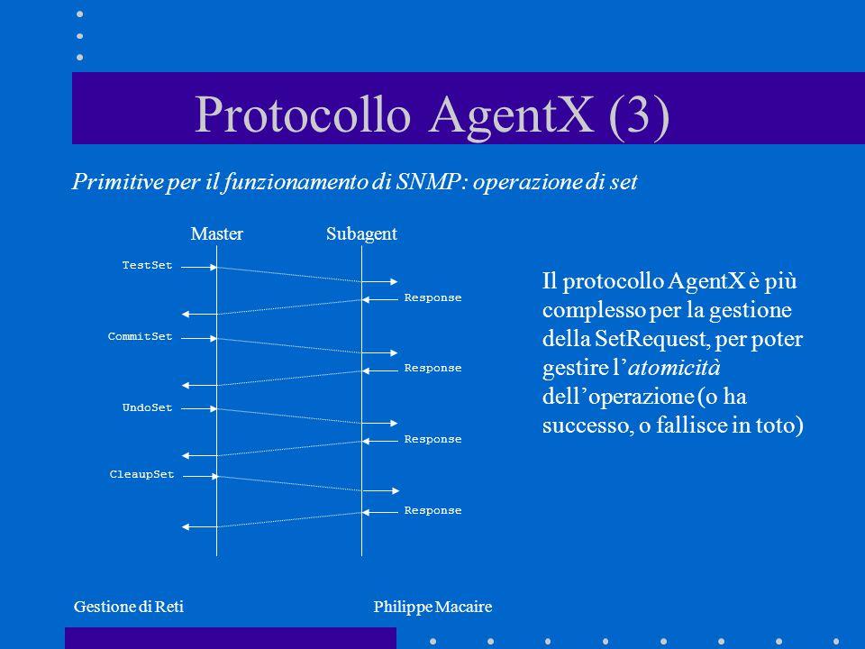 Protocollo AgentX (3) Primitive per il funzionamento di SNMP: operazione di set. Master. Subagent.