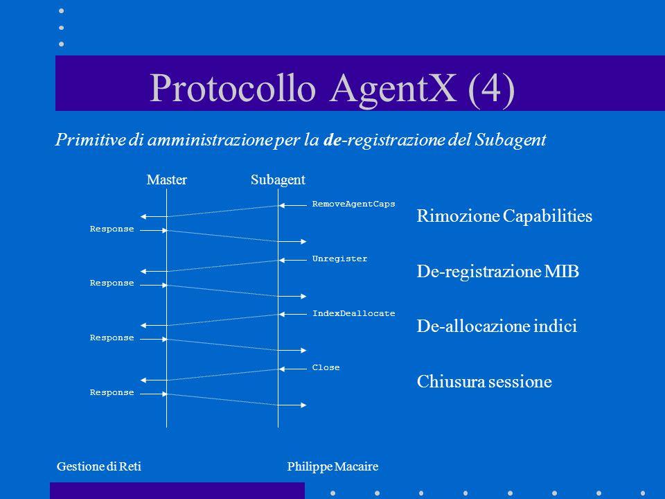 Protocollo AgentX (4) Primitive di amministrazione per la de-registrazione del Subagent. Master. Subagent.