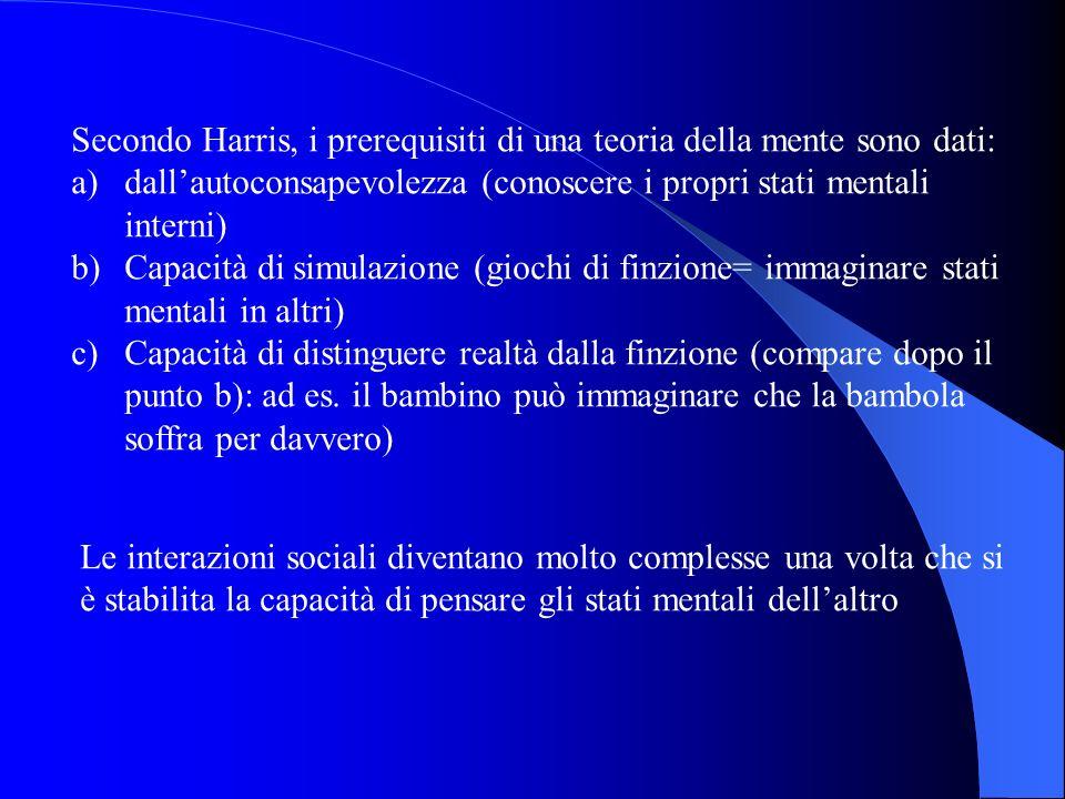 Secondo Harris, i prerequisiti di una teoria della mente sono dati: