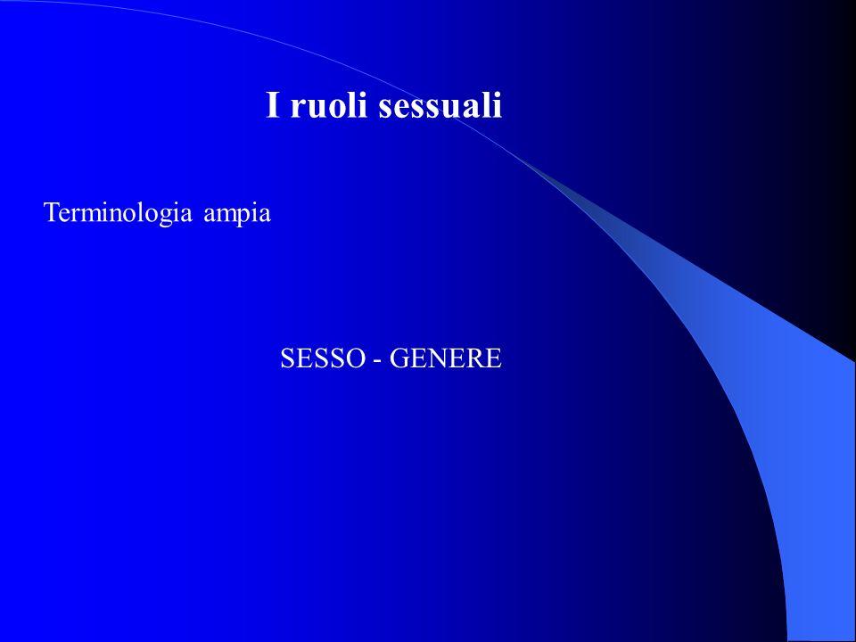 I ruoli sessuali Terminologia ampia SESSO - GENERE