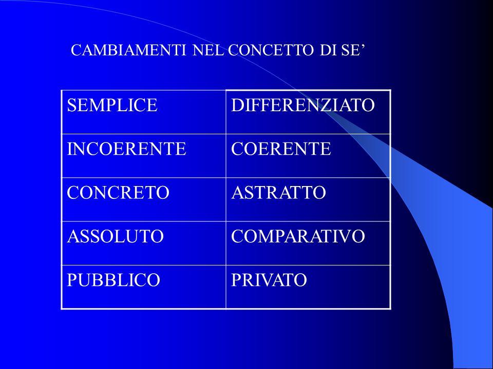 SEMPLICE DIFFERENZIATO INCOERENTE COERENTE CONCRETO ASTRATTO ASSOLUTO