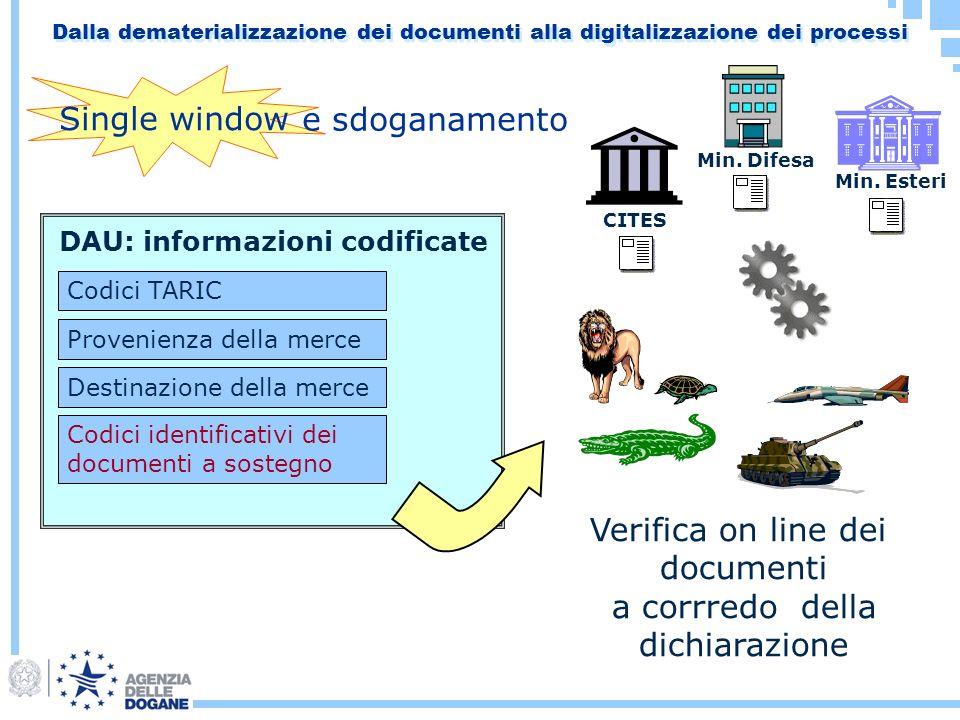 Single window e sdoganamento Verifica on line dei documenti