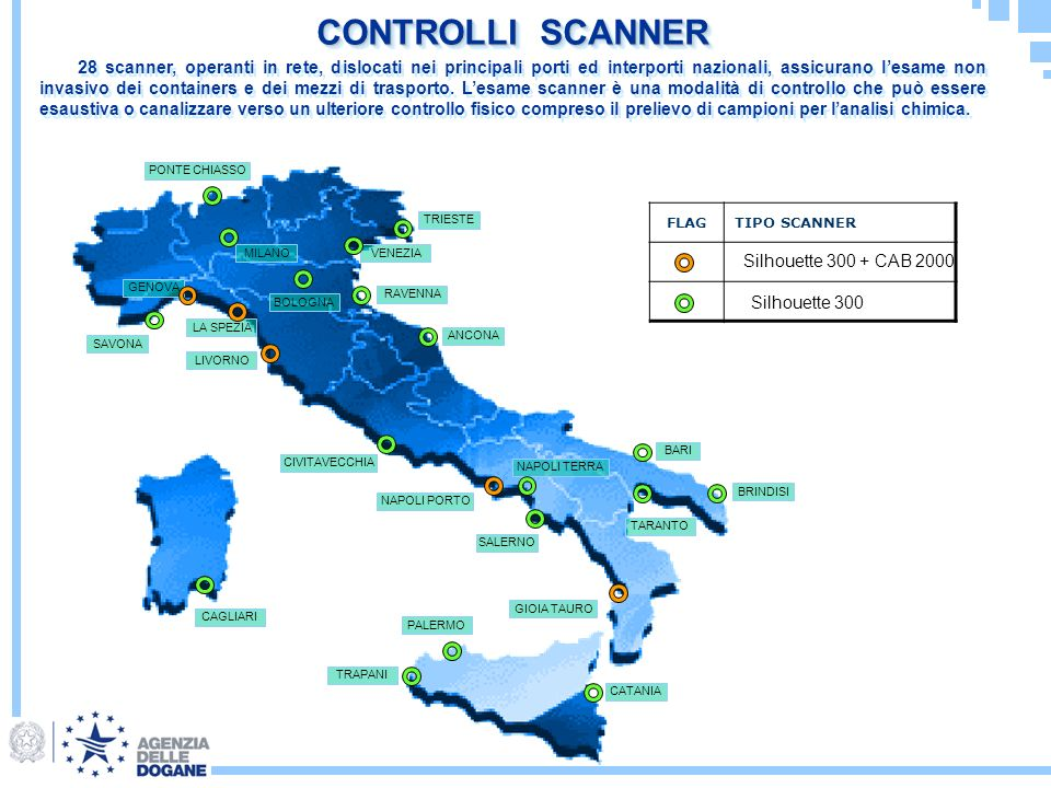 CONTROLLI SCANNER