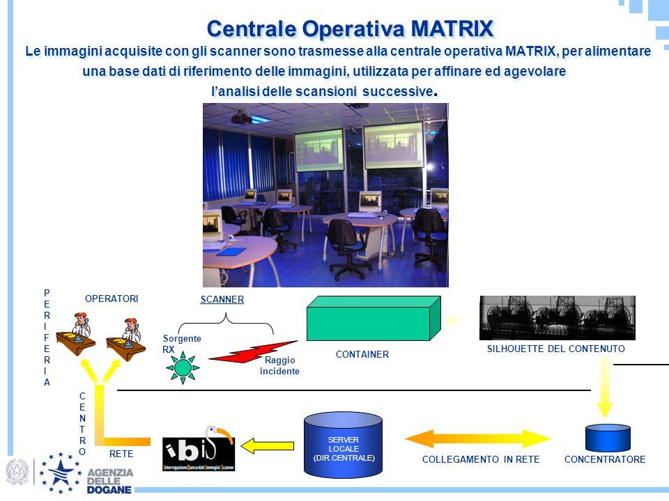 Centrale Operativa MATRIX