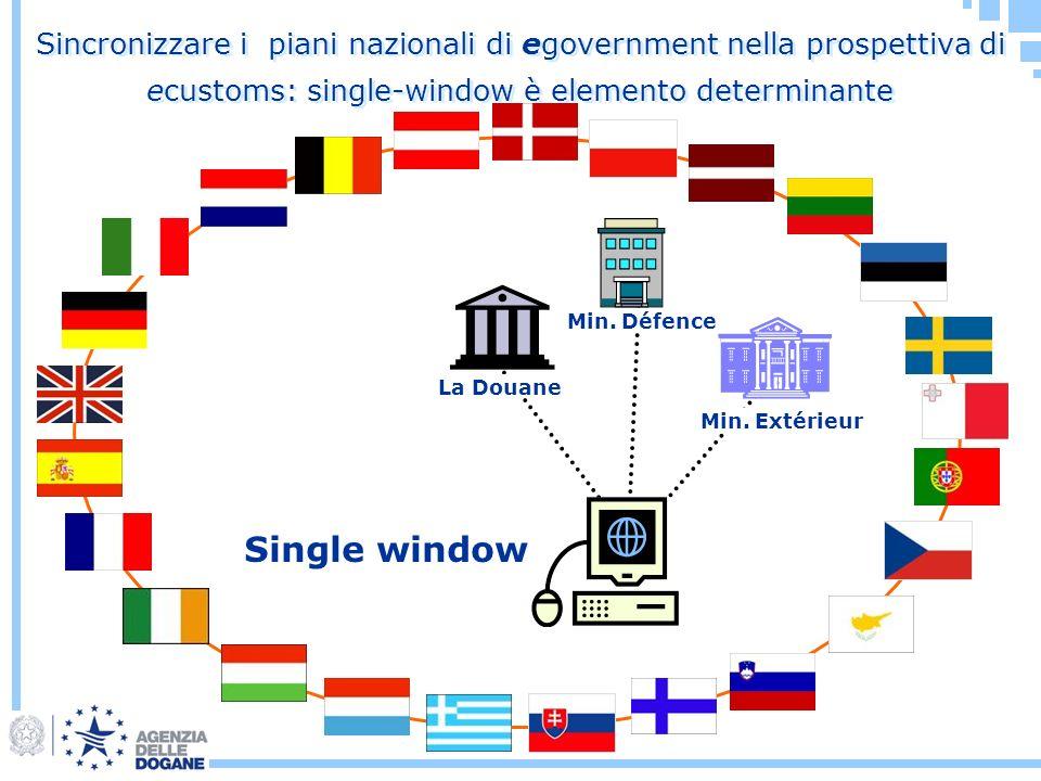 Sincronizzare i piani nazionali di egovernment nella prospettiva di ecustoms: single-window è elemento determinante