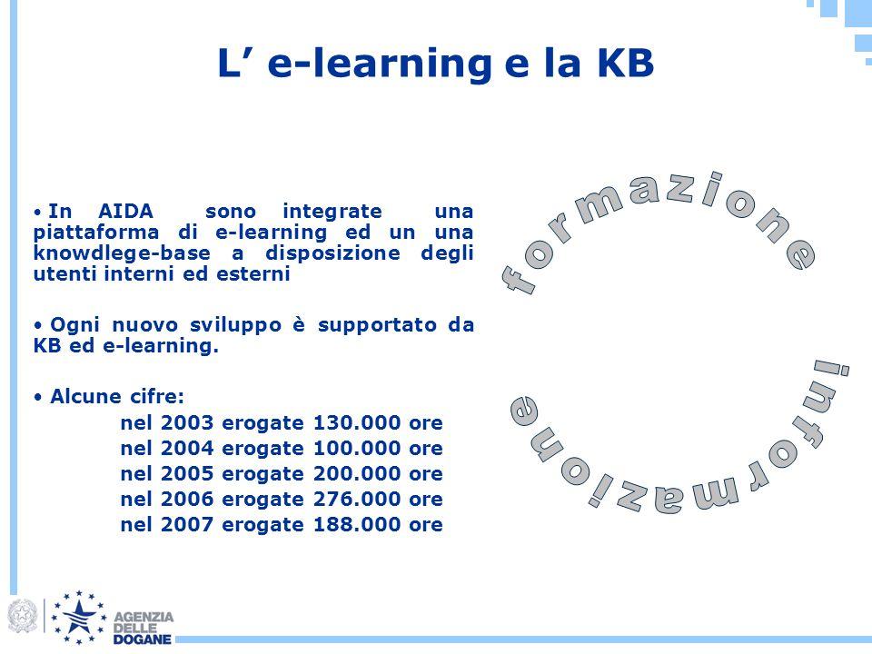formazione informazione