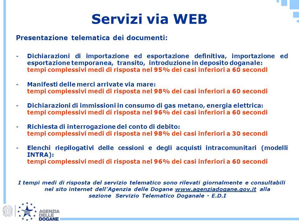 Servizi via WEB Presentazione telematica dei documenti: