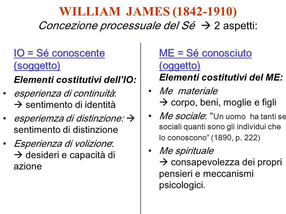 WILLIAM JAMES (1842-1910) Concezione processuale del Sé  2 aspetti:
