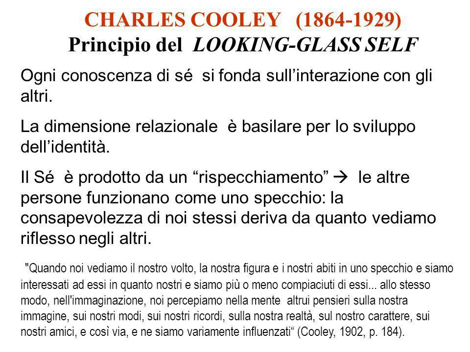 CHARLES COOLEY ( ) Principio del LOOKING-GLASS SELF