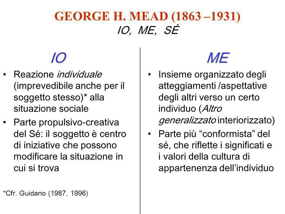 GEORGE H. MEAD (1863 –1931) IO, ME, SÉ