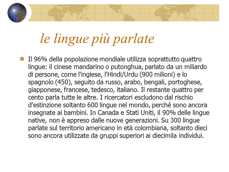 le lingue più parlate