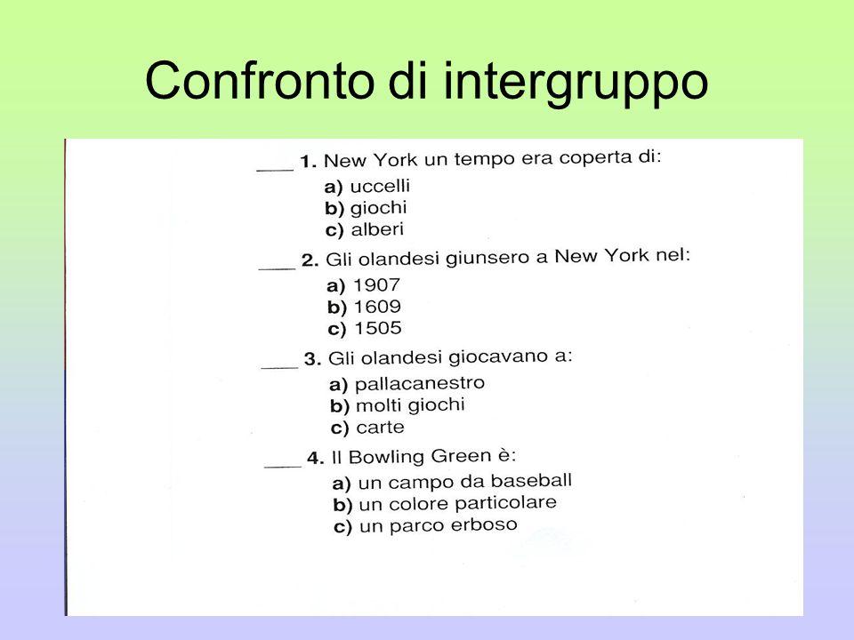 Confronto di intergruppo