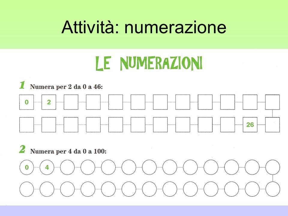 Attività: numerazione