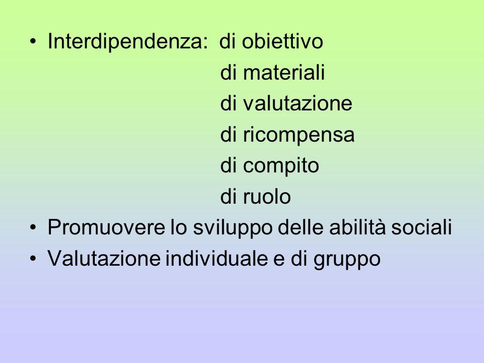 Interdipendenza: di obiettivo