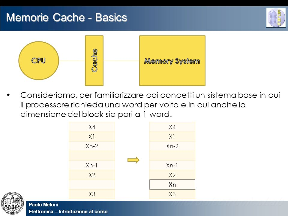 Memorie Cache - Basics