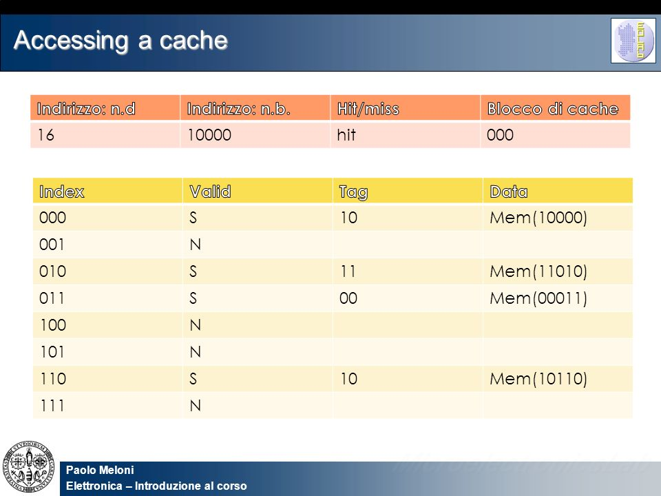 Accessing a cache Indirizzo: n.d Indirizzo: n.b. Hit/miss