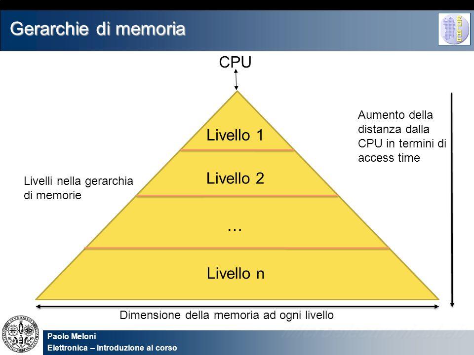 Gerarchie di memoria CPU Livello 1 Livello 2 … Livello n