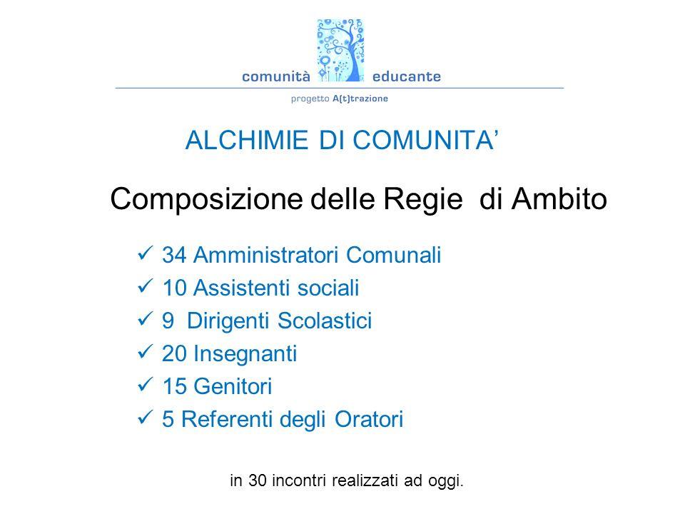 ALCHIMIE DI COMUNITA' 34 Amministratori Comunali 10 Assistenti sociali