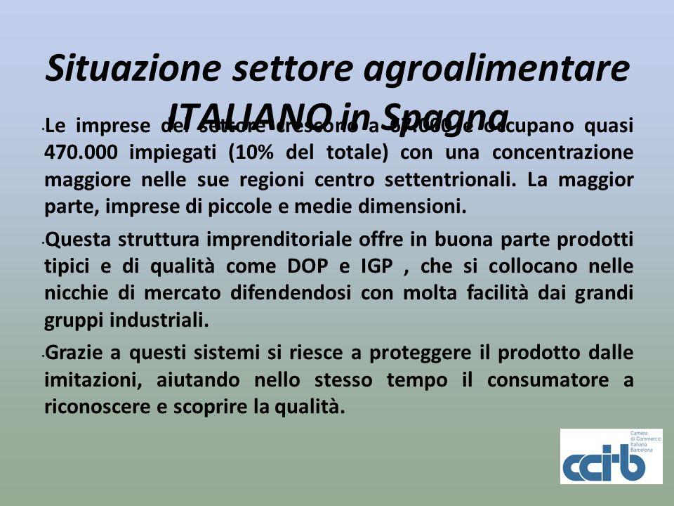 Situazione settore agroalimentare ITALIANO in Spagna