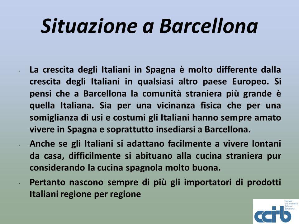 Situazione a Barcellona