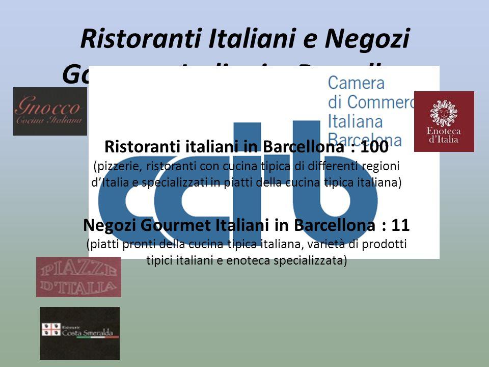 Ristoranti Italiani e Negozi Gourmet Italiani a Barcellona
