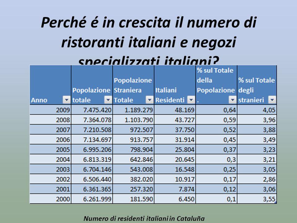 Perché é in crescita il numero di ristoranti italiani e negozi specializzati italiani