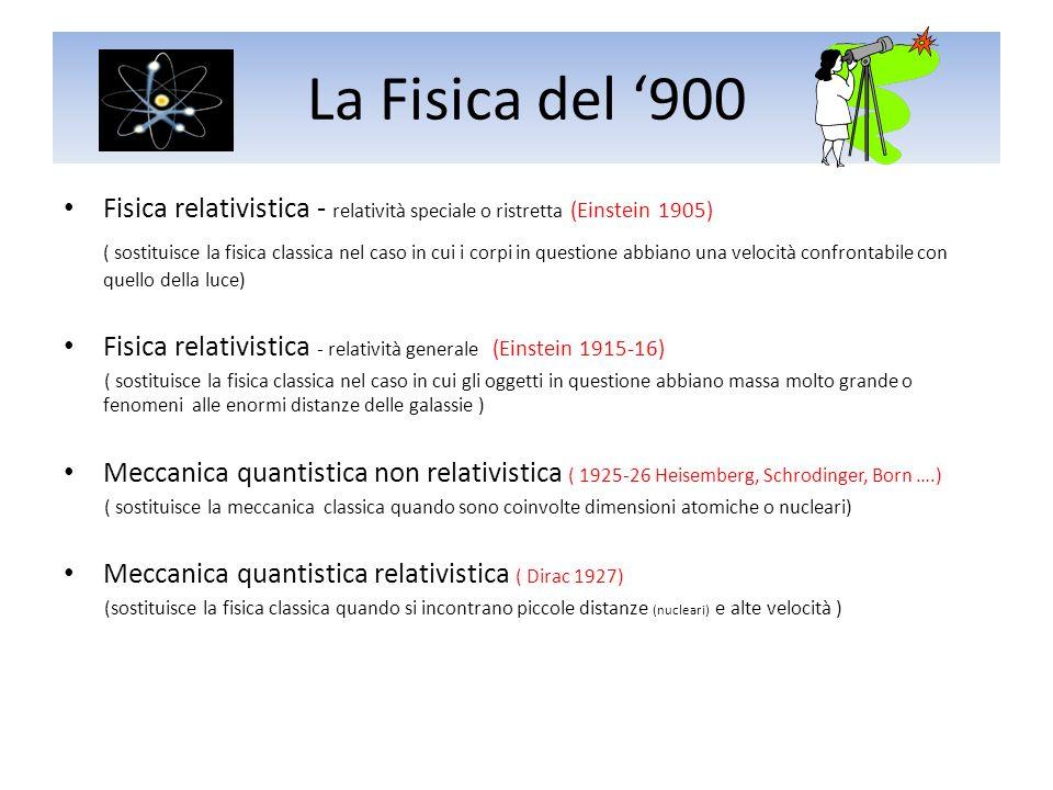 La Fisica del '900 Fisica relativistica - relatività speciale o ristretta (Einstein 1905)