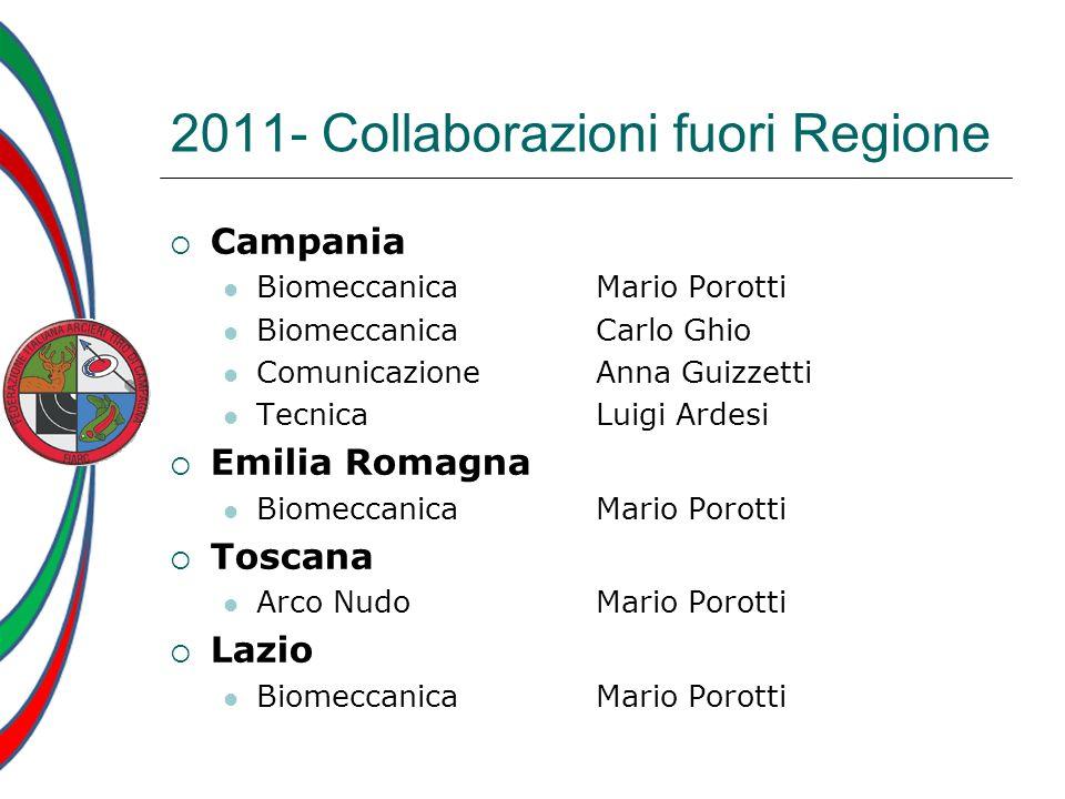 2011- Collaborazioni fuori Regione