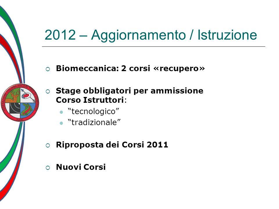 2012 – Aggiornamento / Istruzione