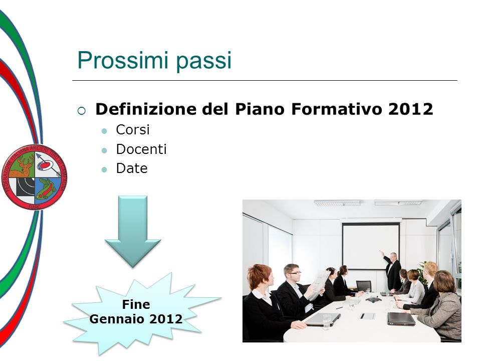 Prossimi passi Definizione del Piano Formativo 2012 Corsi Docenti Date