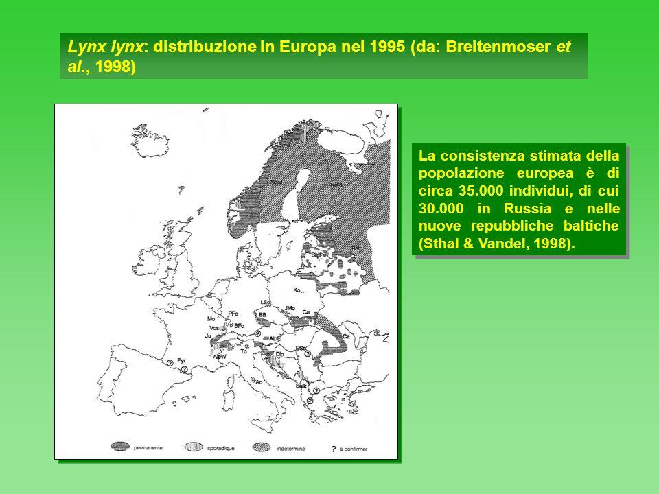 Lynx lynx: distribuzione in Europa nel 1995 (da: Breitenmoser et al