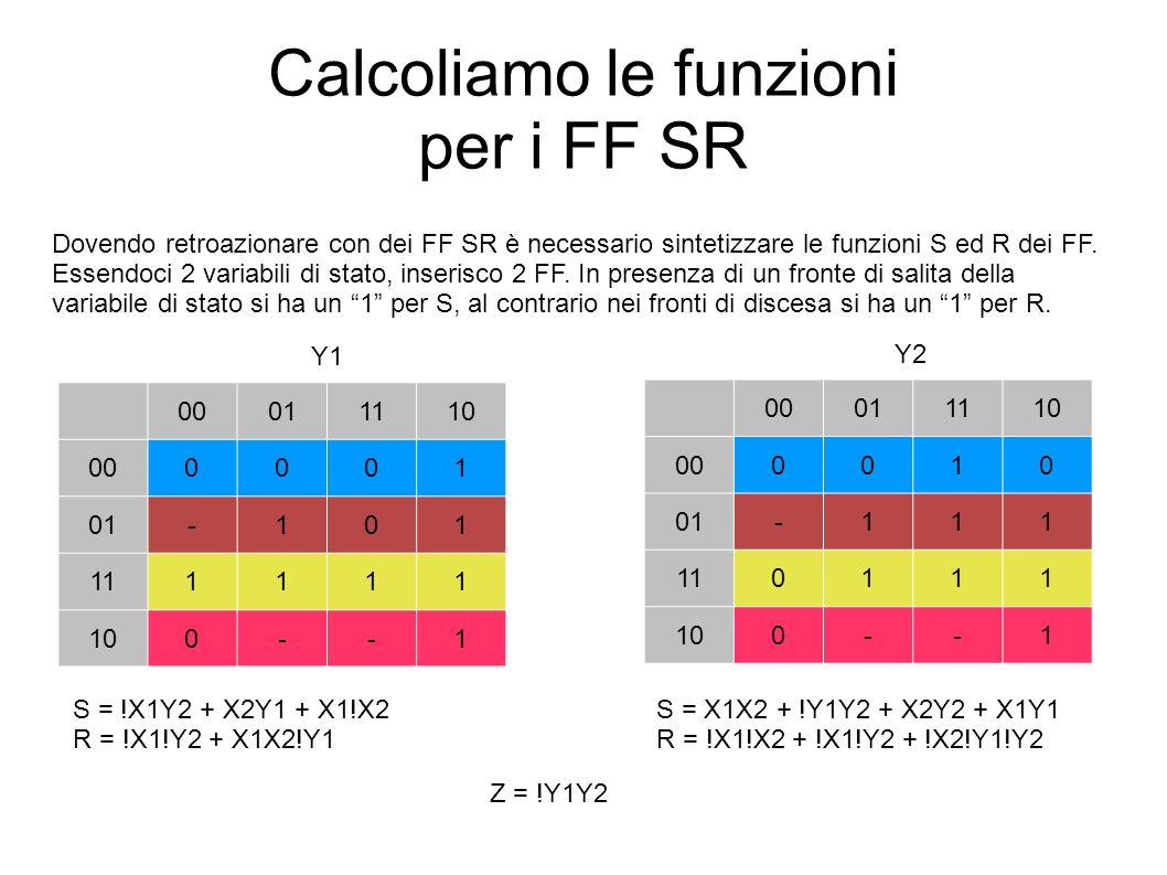 Calcoliamo le funzioni per i FF SR