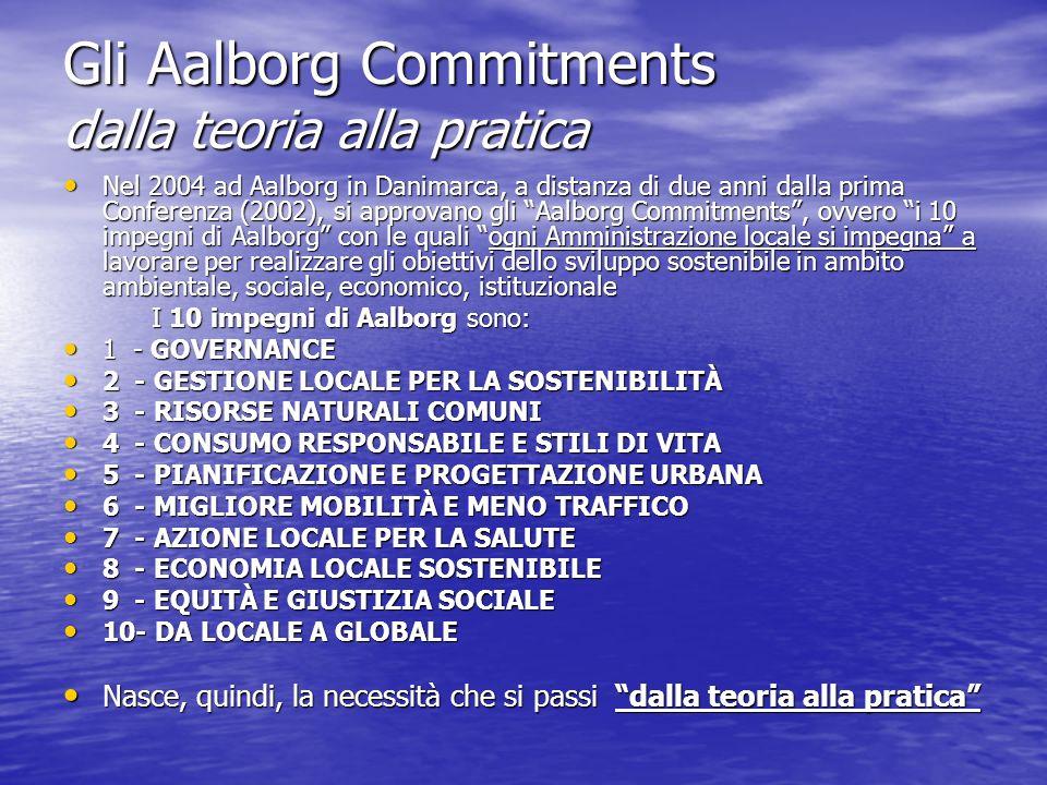 Gli Aalborg Commitments dalla teoria alla pratica