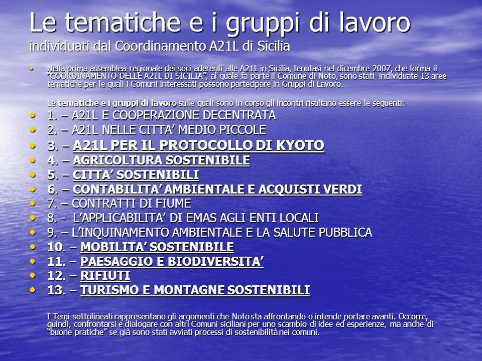 Le tematiche e i gruppi di lavoro individuati dal Coordinamento A21L di Sicilia