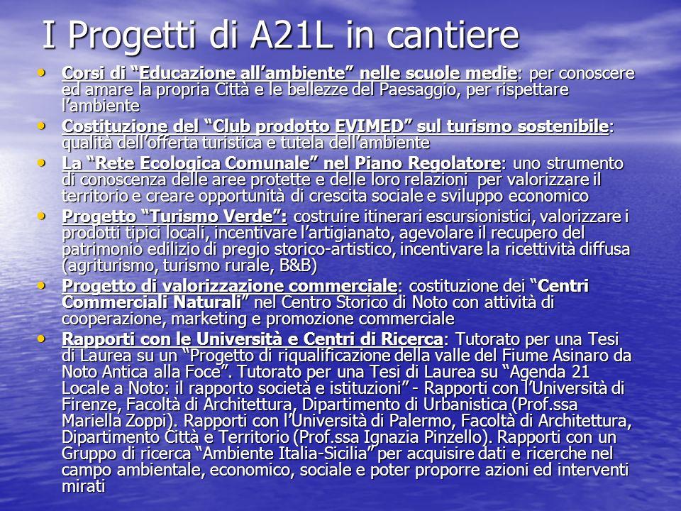I Progetti di A21L in cantiere