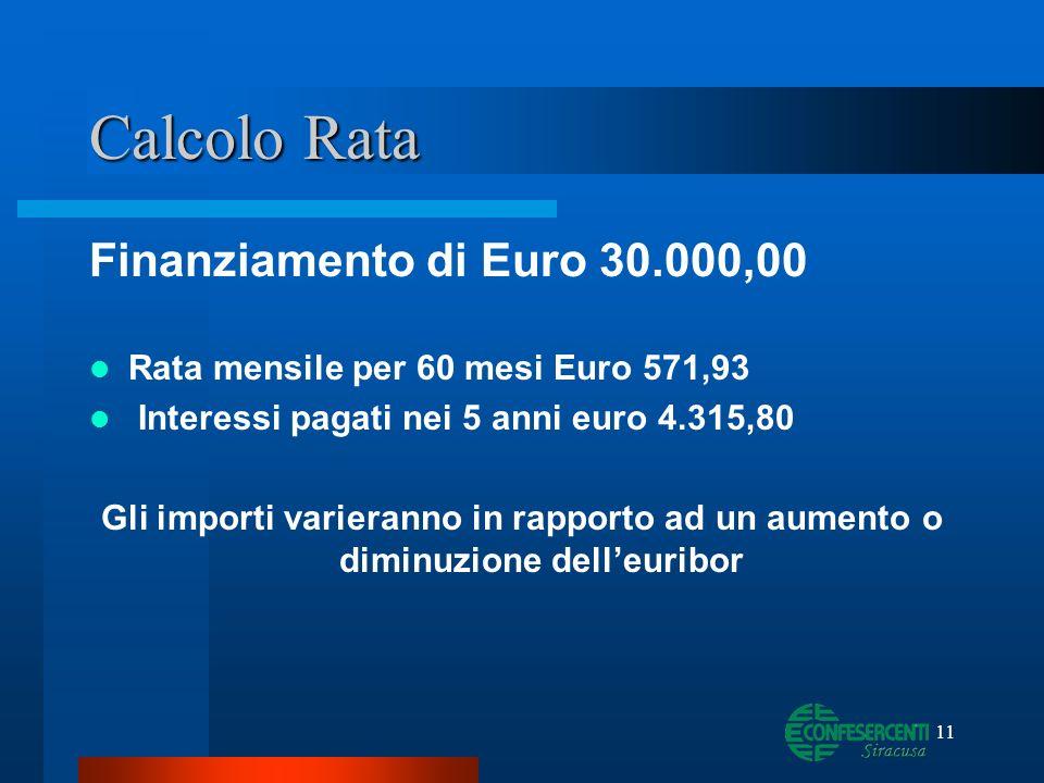 Calcolo Rata Finanziamento di Euro 30.000,00
