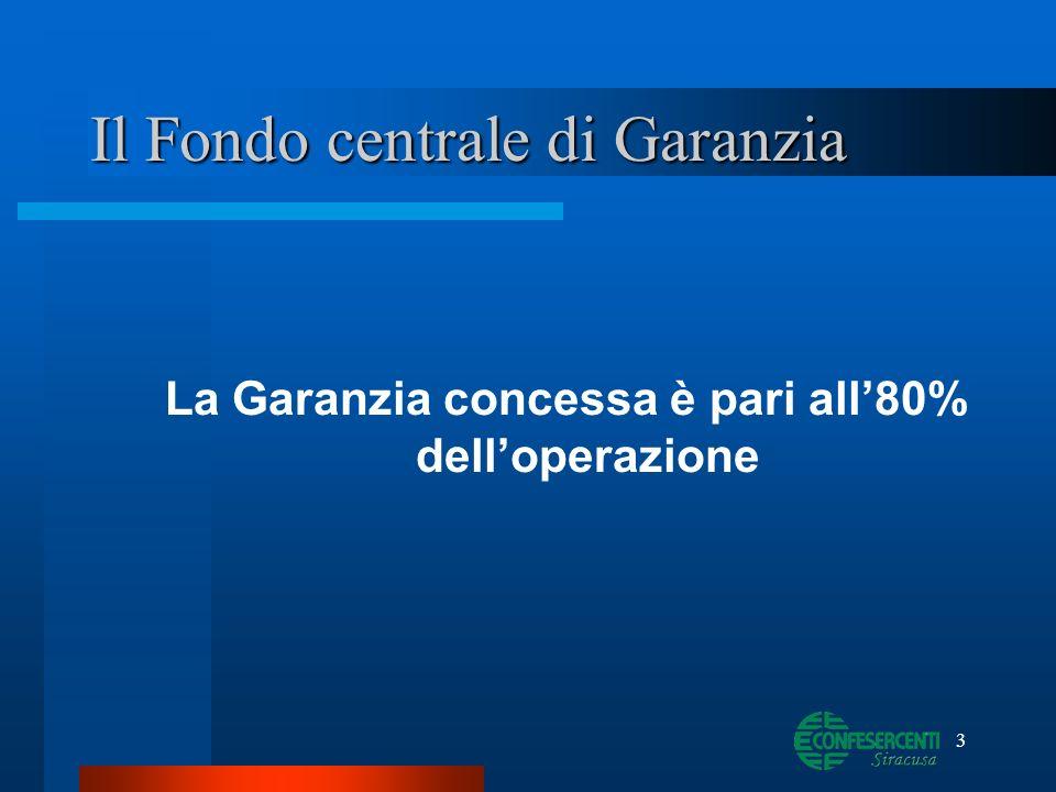 Il Fondo centrale di Garanzia