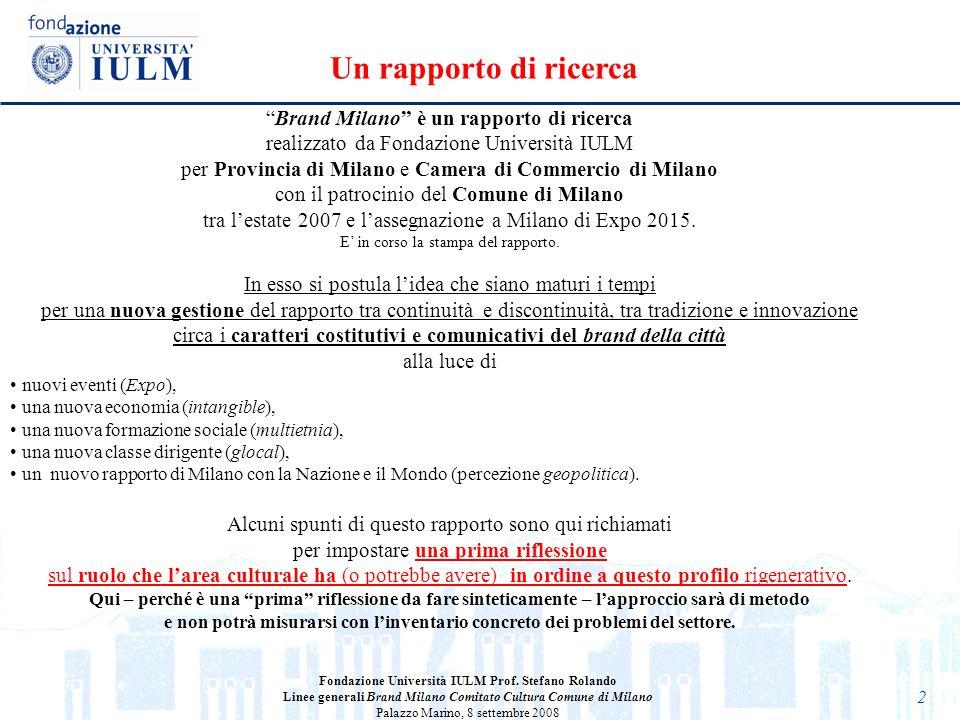 Un rapporto di ricerca Brand Milano è un rapporto di ricerca