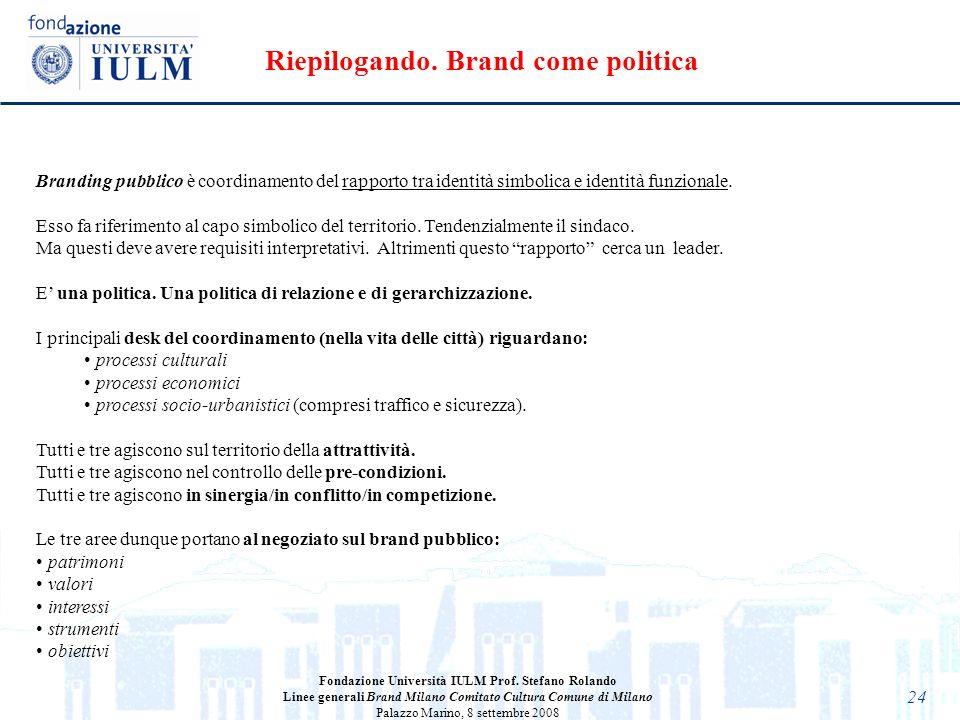 Riepilogando. Brand come politica