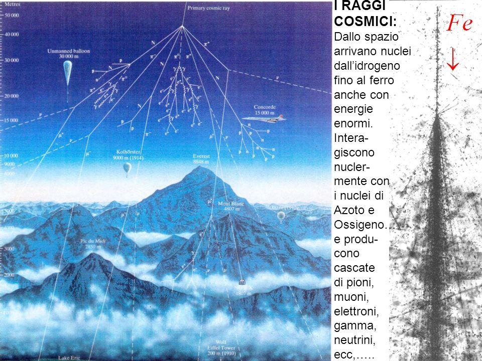 I RAGGI COSMICI: Dallo spazio arrivano nuclei dall'idrogeno