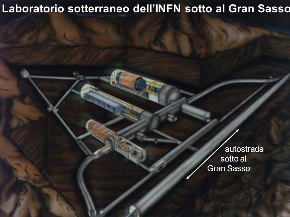 Laboratorio sotterraneo dell'INFN sotto al Gran Sasso