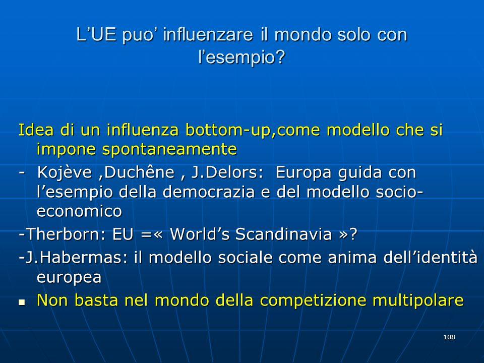 L'UE puo' influenzare il mondo solo con l'esempio