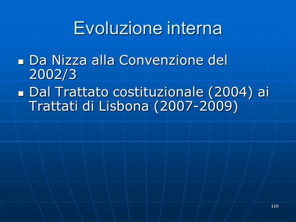 Evoluzione interna Da Nizza alla Convenzione del 2002/3