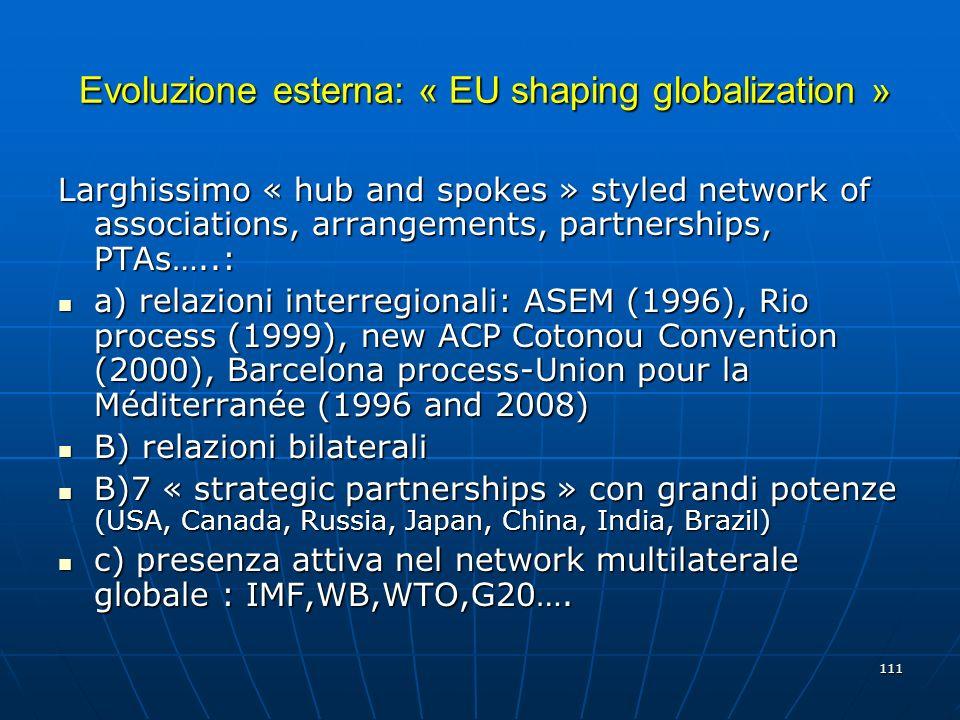 Evoluzione esterna: « EU shaping globalization »