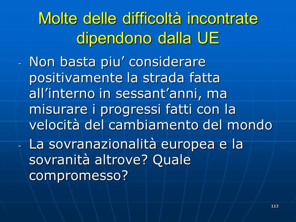 Molte delle difficoltà incontrate dipendono dalla UE