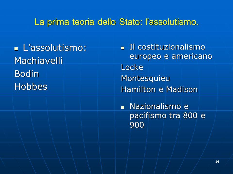La prima teoria dello Stato: l'assolutismo.