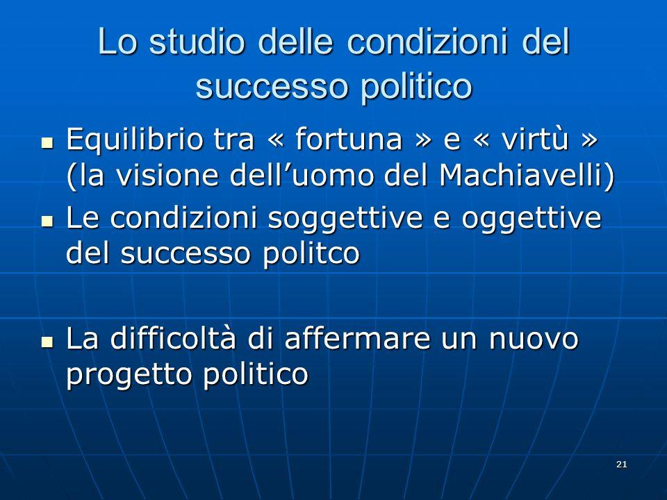 Lo studio delle condizioni del successo politico