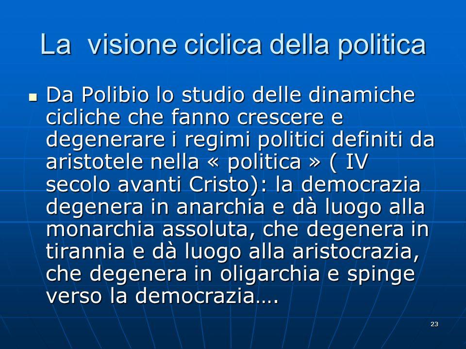 La visione ciclica della politica