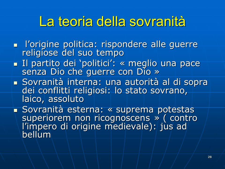 La teoria della sovranità