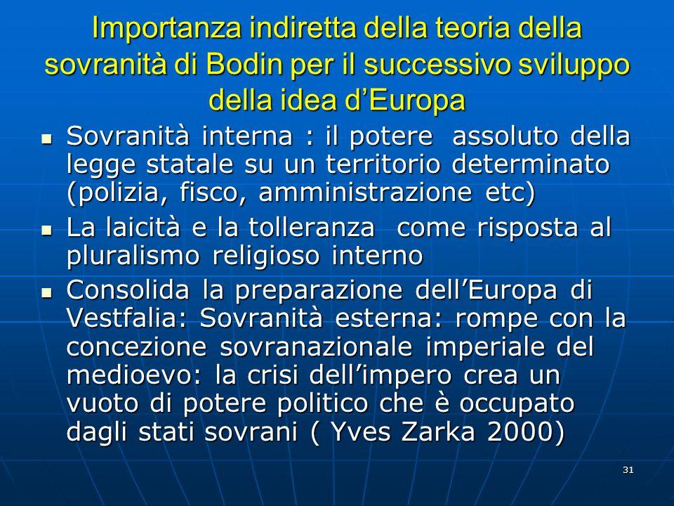 Importanza indiretta della teoria della sovranità di Bodin per il successivo sviluppo della idea d'Europa
